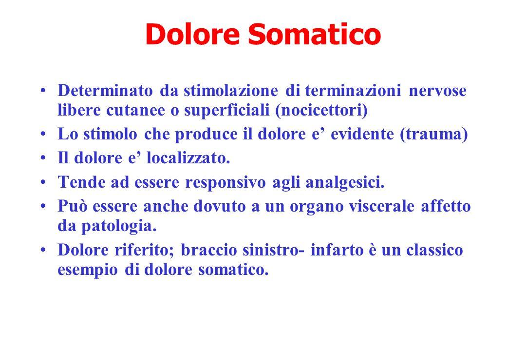 Dolore Somatico Determinato da stimolazione di terminazioni nervose libere cutanee o superficiali (nocicettori)
