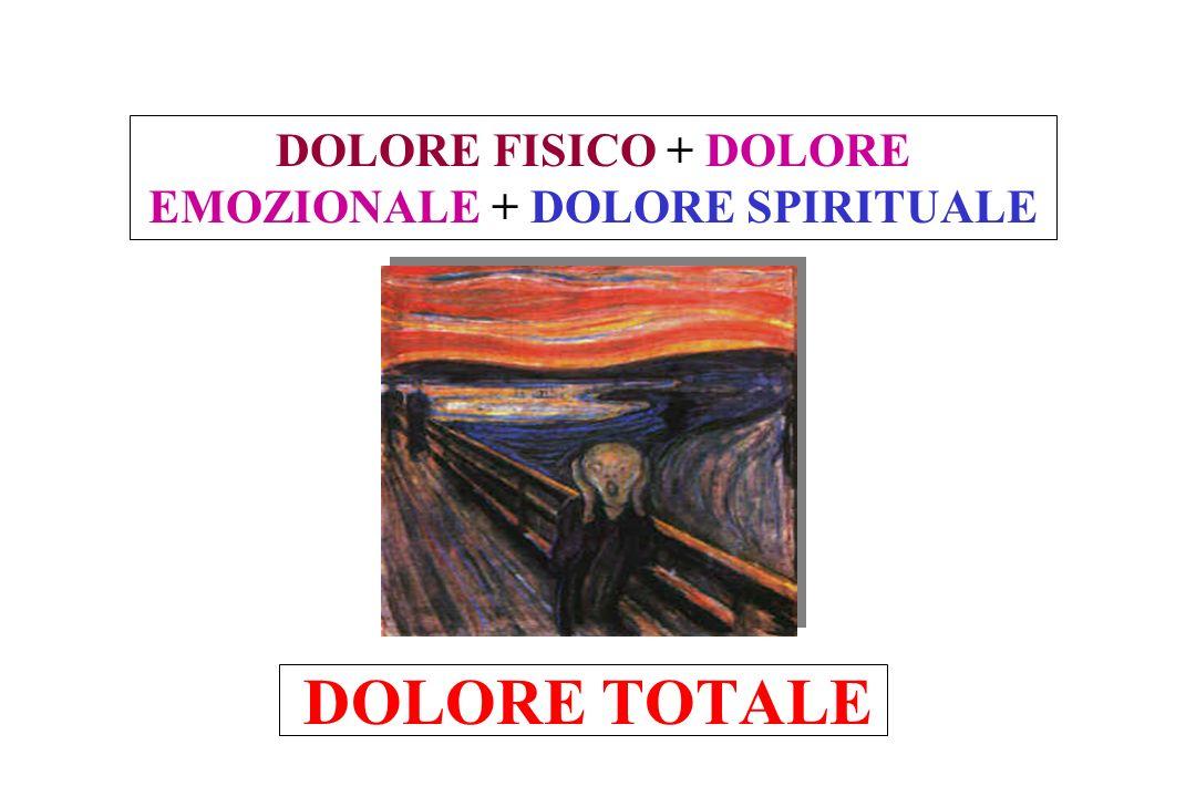 DOLORE FISICO + DOLORE EMOZIONALE + DOLORE SPIRITUALE