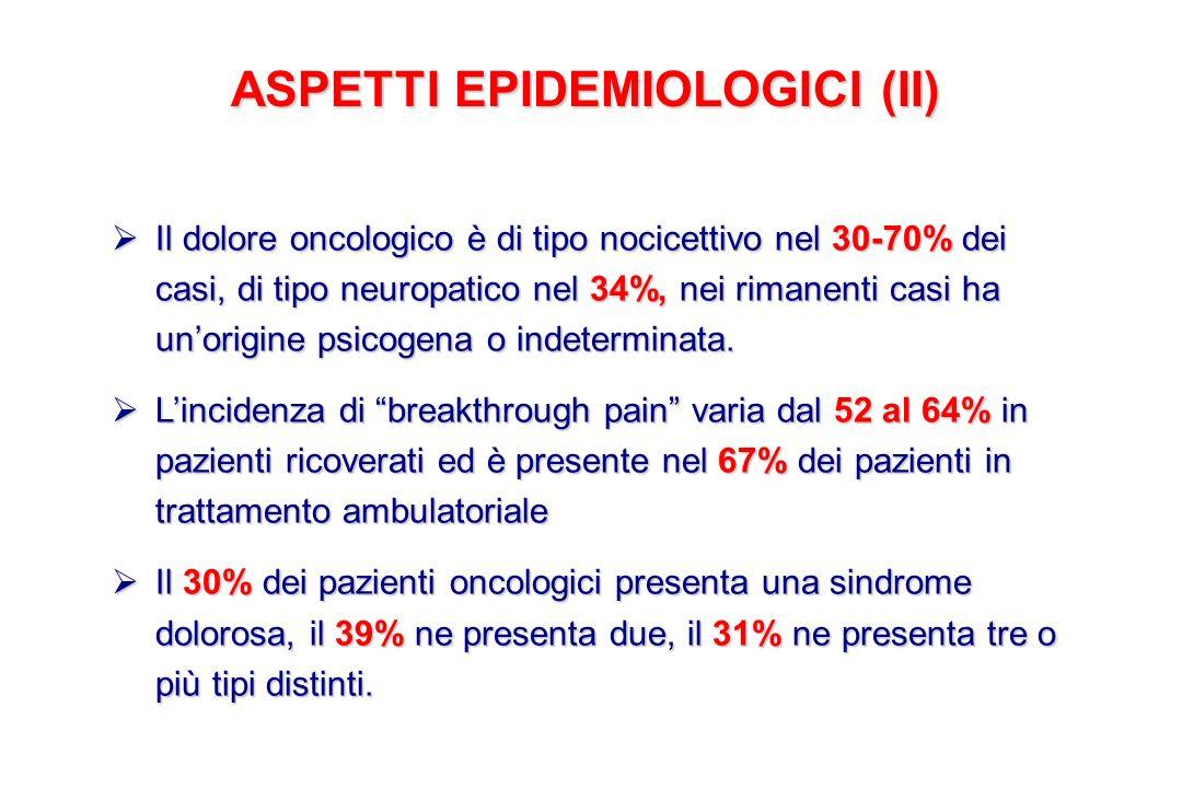 ASPETTI EPIDEMIOLOGICI (II)