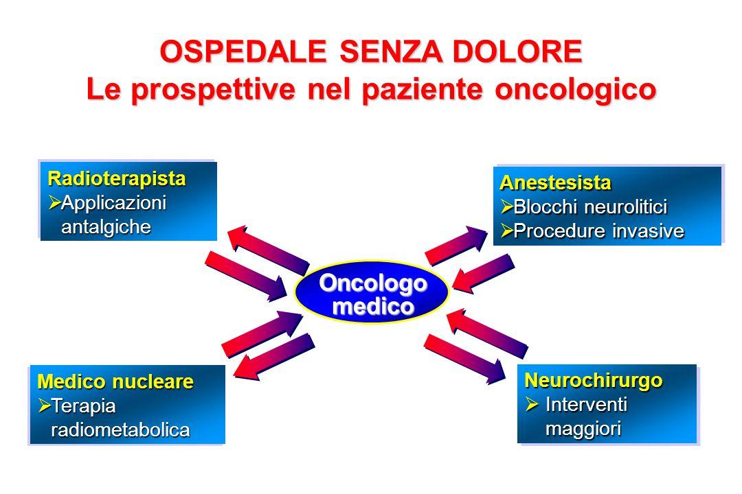 Le prospettive nel paziente oncologico