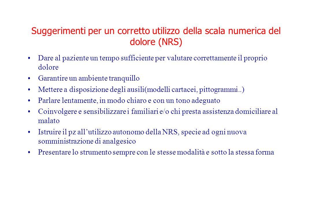 Suggerimenti per un corretto utilizzo della scala numerica del dolore (NRS)