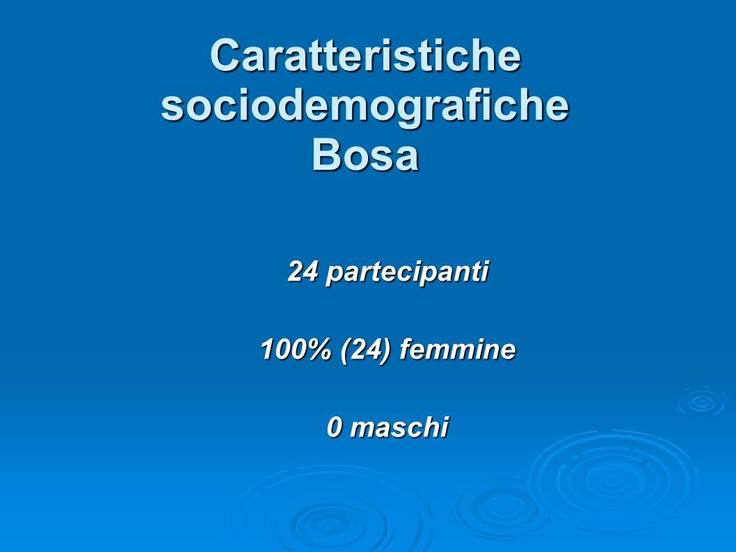 Caratteristiche sociodemografiche Bosa