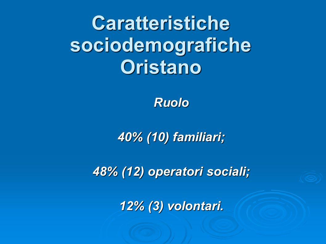 Caratteristiche sociodemografiche Oristano