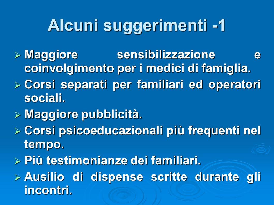 Alcuni suggerimenti -1 Maggiore sensibilizzazione e coinvolgimento per i medici di famiglia. Corsi separati per familiari ed operatori sociali.