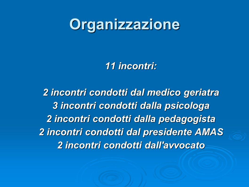 Organizzazione 11 incontri: 2 incontri condotti dal medico geriatra