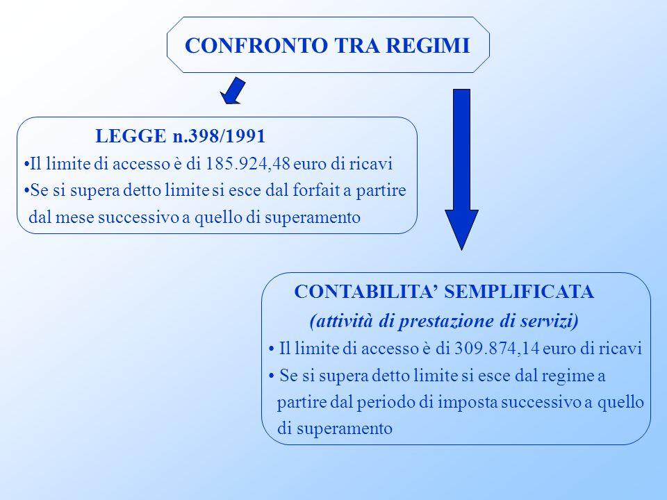 CONFRONTO TRA REGIMI LEGGE n.398/1991 CONTABILITA' SEMPLIFICATA