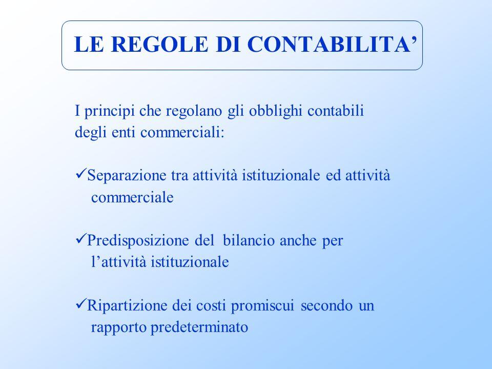 LE REGOLE DI CONTABILITA'