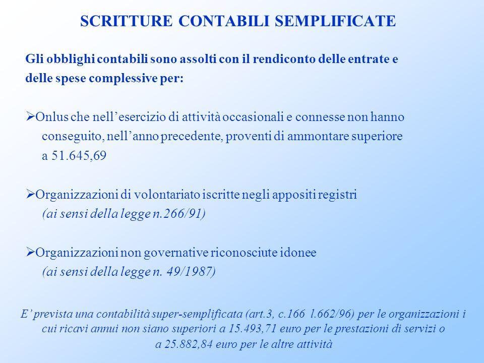 SCRITTURE CONTABILI SEMPLIFICATE