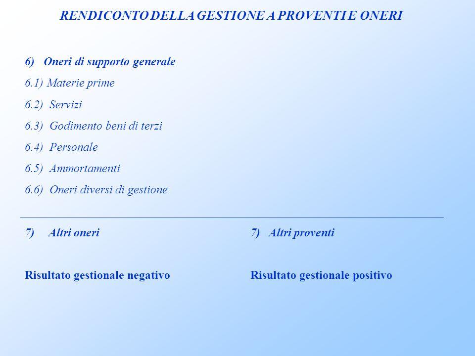 RENDICONTO DELLA GESTIONE A PROVENTI E ONERI