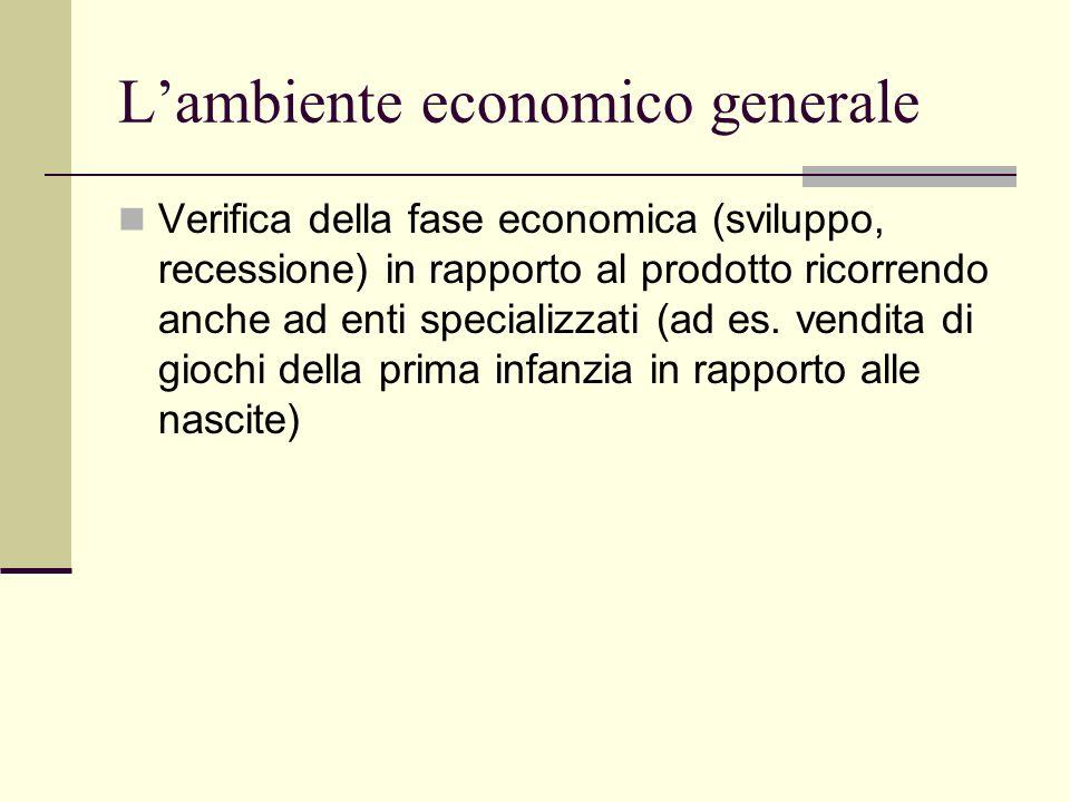 L'ambiente economico generale