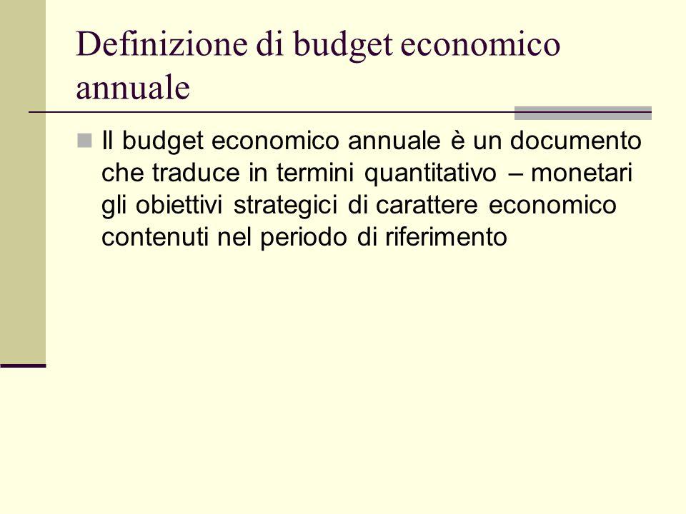 Definizione di budget economico annuale