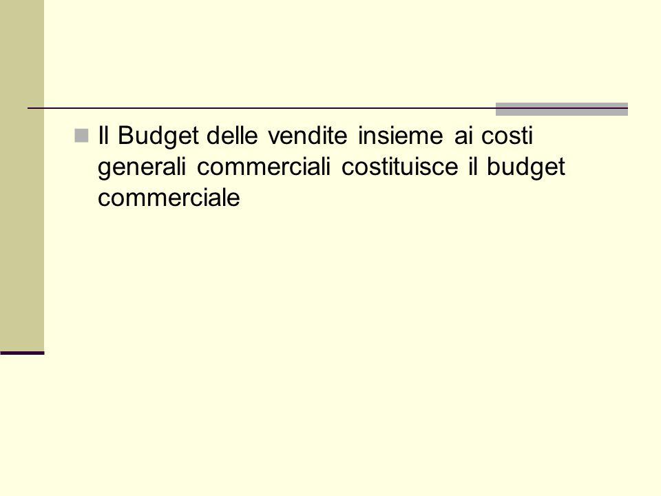 Il Budget delle vendite insieme ai costi generali commerciali costituisce il budget commerciale