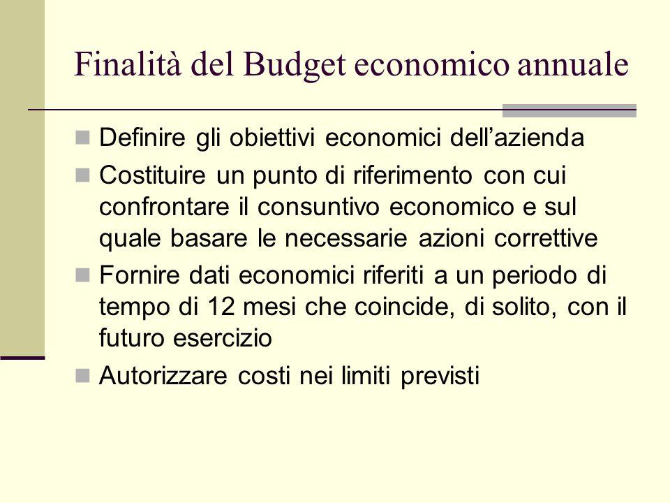 Finalità del Budget economico annuale