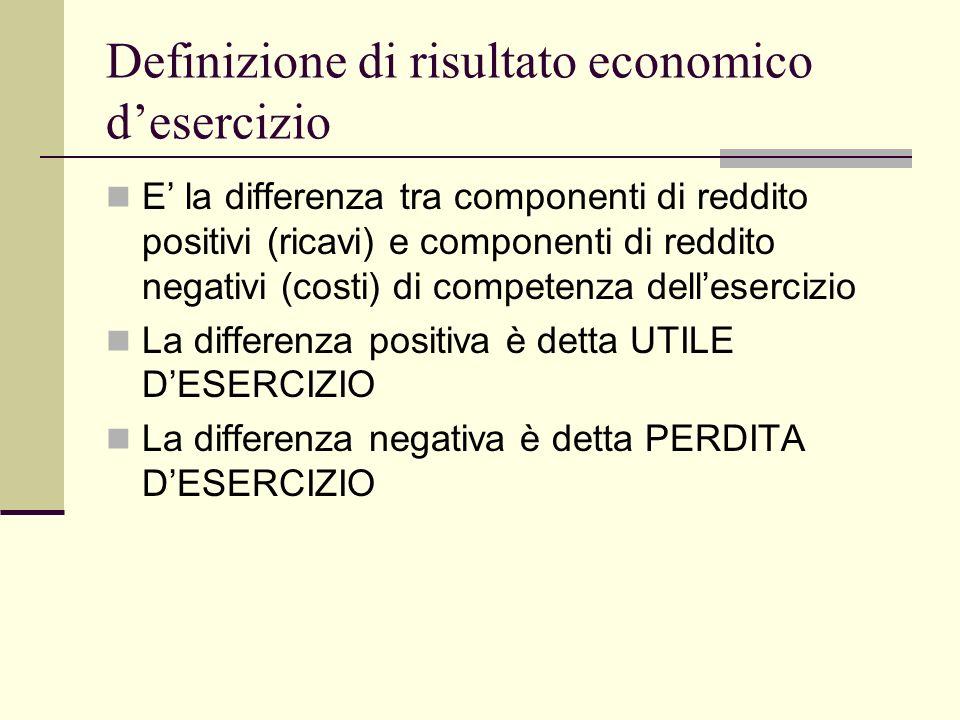 Definizione di risultato economico d'esercizio