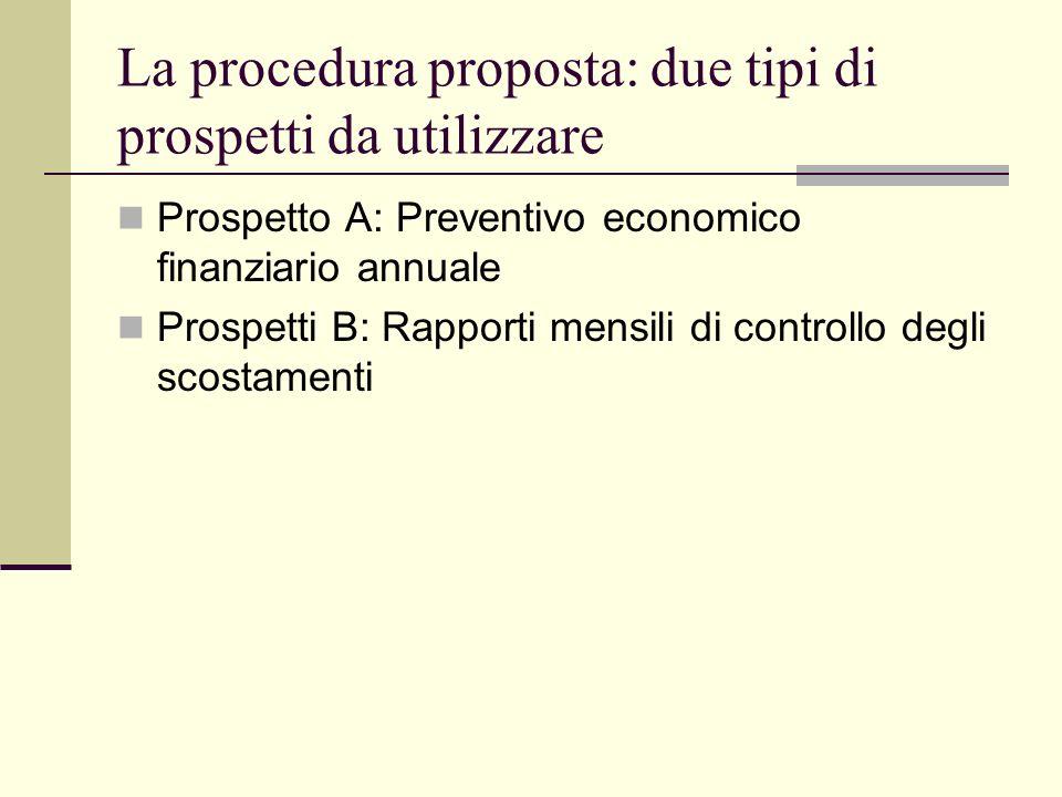La procedura proposta: due tipi di prospetti da utilizzare