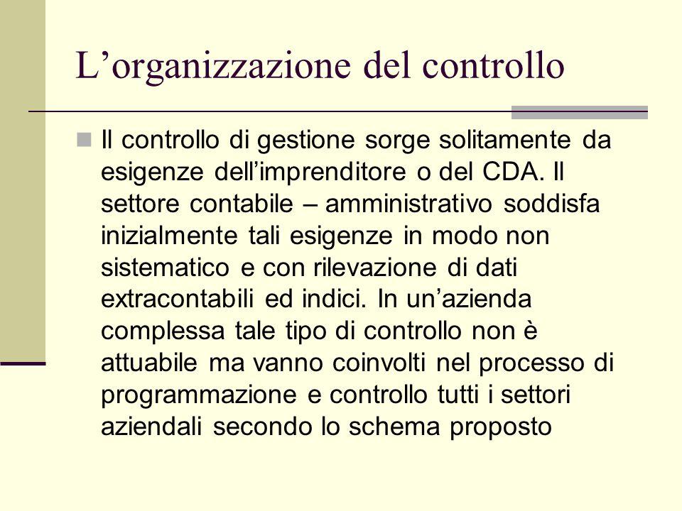 L'organizzazione del controllo