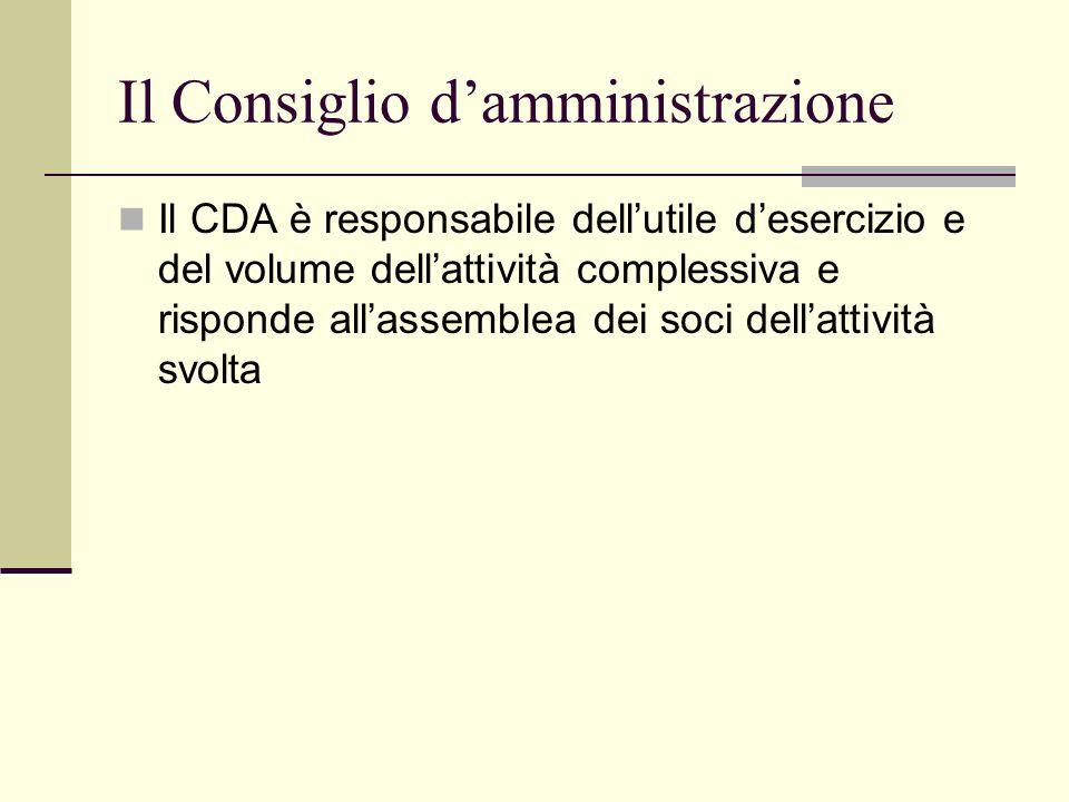 Il Consiglio d'amministrazione