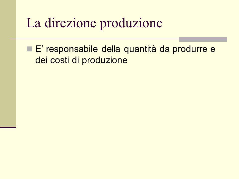 La direzione produzione