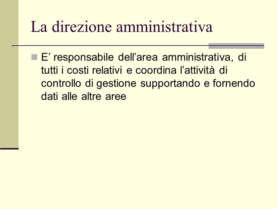 La direzione amministrativa