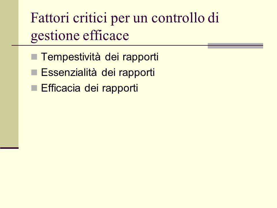 Fattori critici per un controllo di gestione efficace