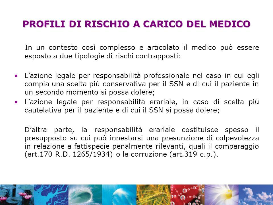 PROFILI DI RISCHIO A CARICO DEL MEDICO