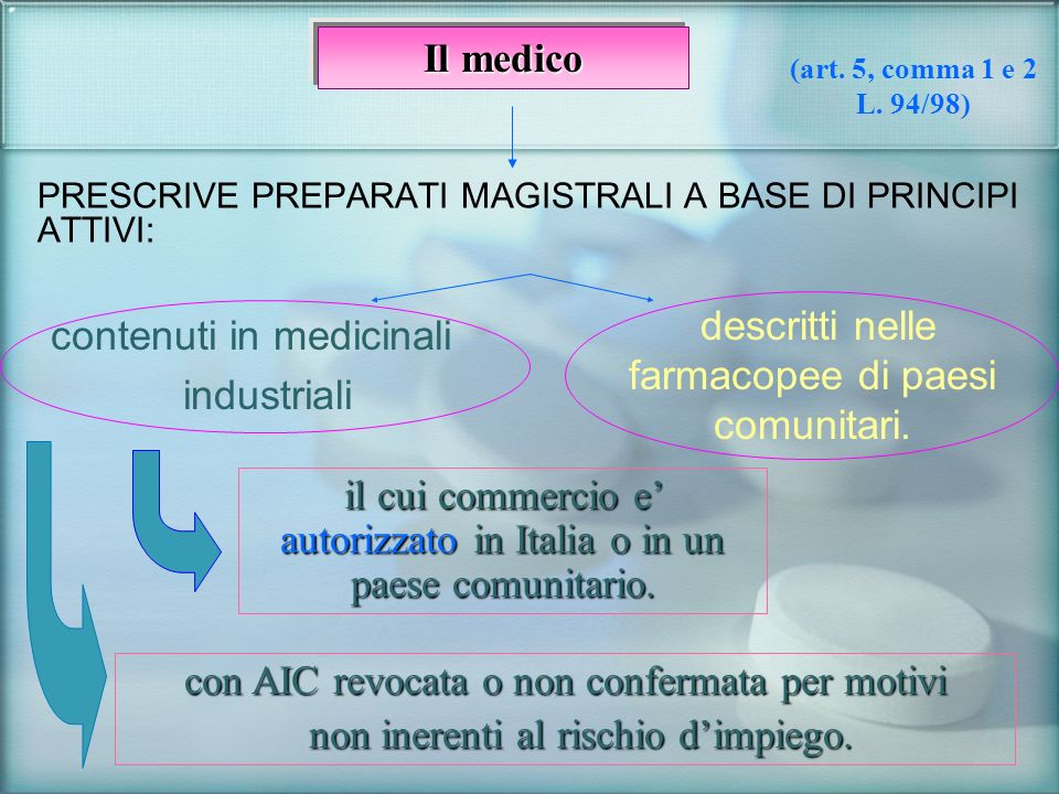PRESCRIVE PREPARATI MAGISTRALI A BASE DI PRINCIPI ATTIVI: