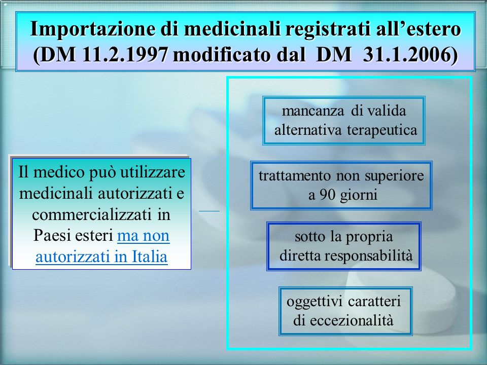 Importazione di medicinali registrati all'estero (DM 11. 2