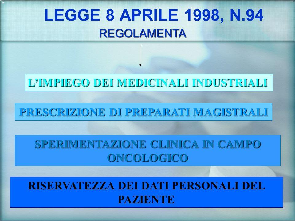 LEGGE 8 APRILE 1998, N.94 REGOLAMENTA