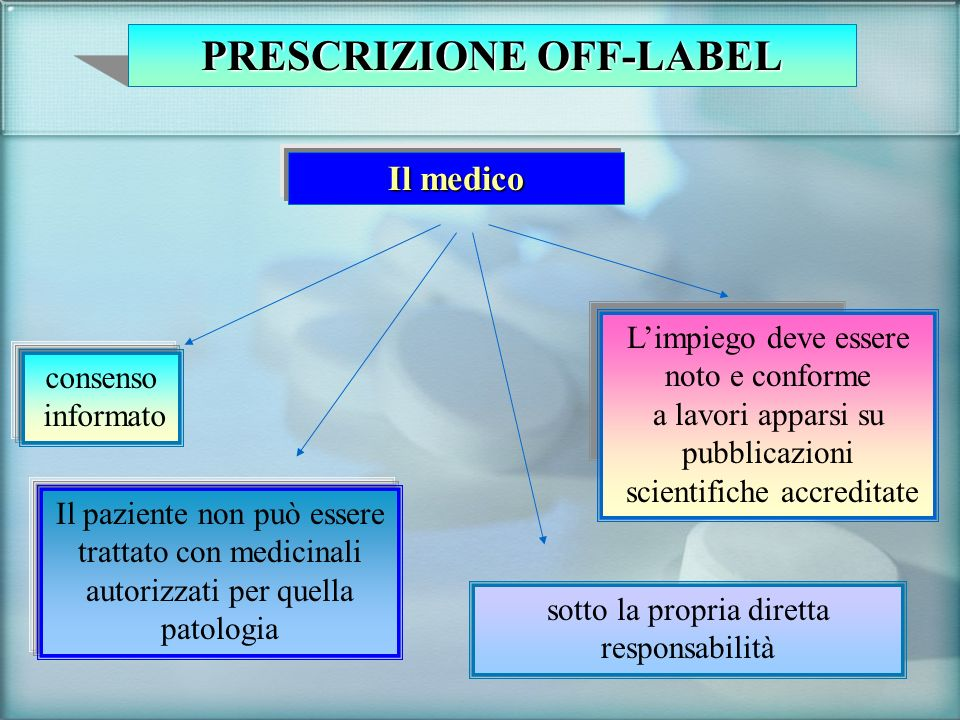 PRESCRIZIONE OFF-LABEL