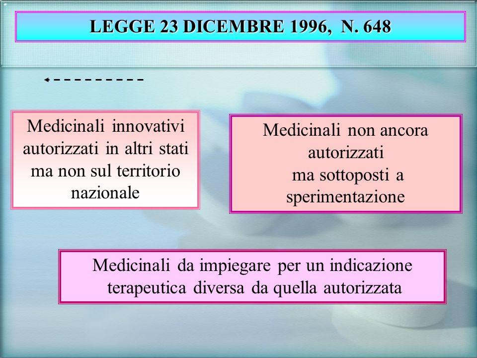 Medicinali innovativi autorizzati in altri stati