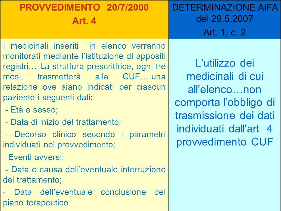 DETERMINAZIONE AIFA del 29.5.2007