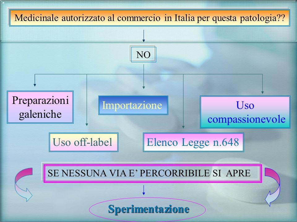 Medicinale autorizzato al commercio in Italia per questa patologia