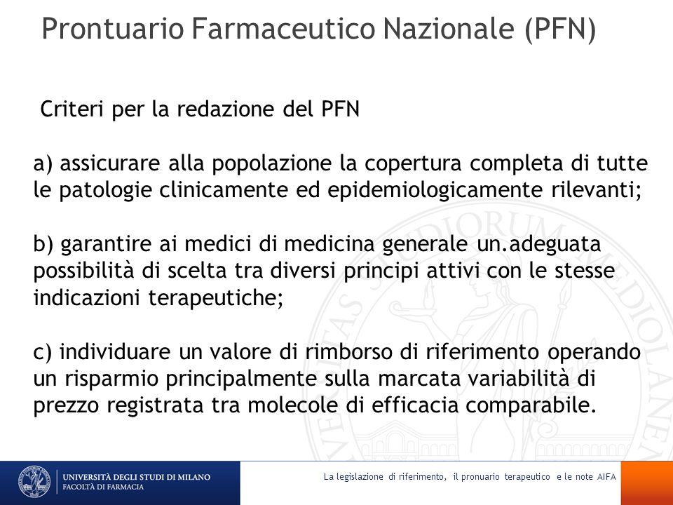 Prontuario Farmaceutico Nazionale (PFN)