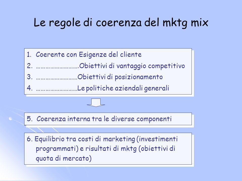 Le regole di coerenza del mktg mix