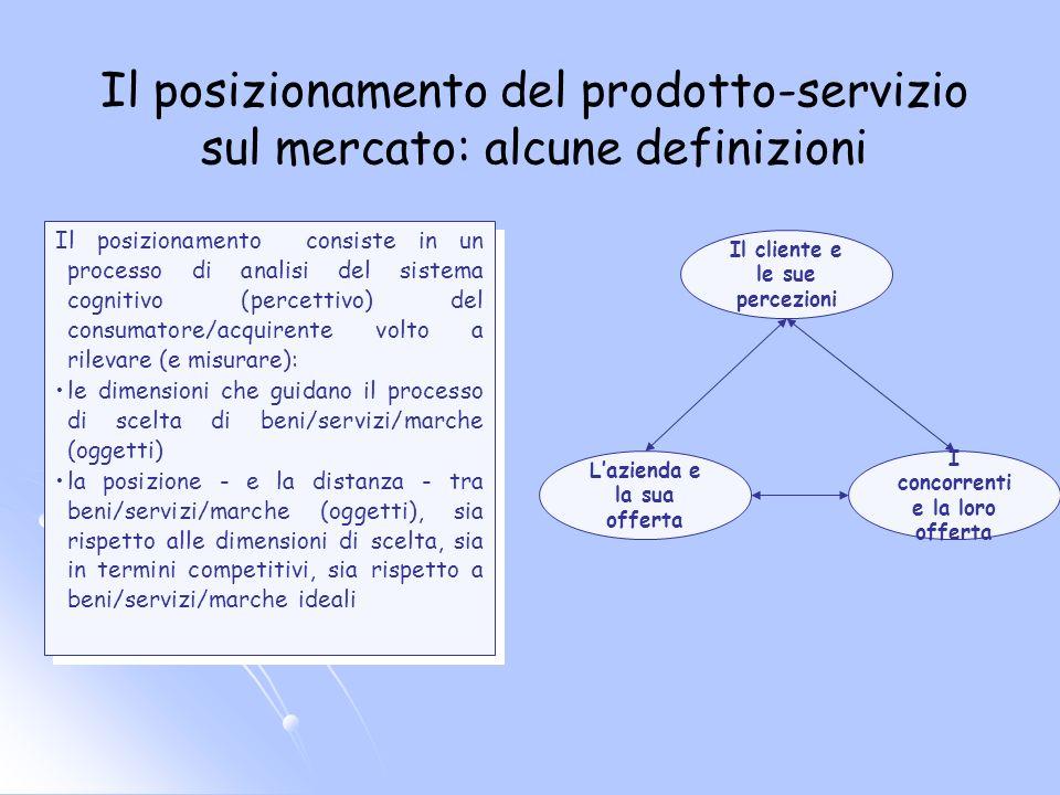 Il posizionamento del prodotto-servizio sul mercato: alcune definizioni