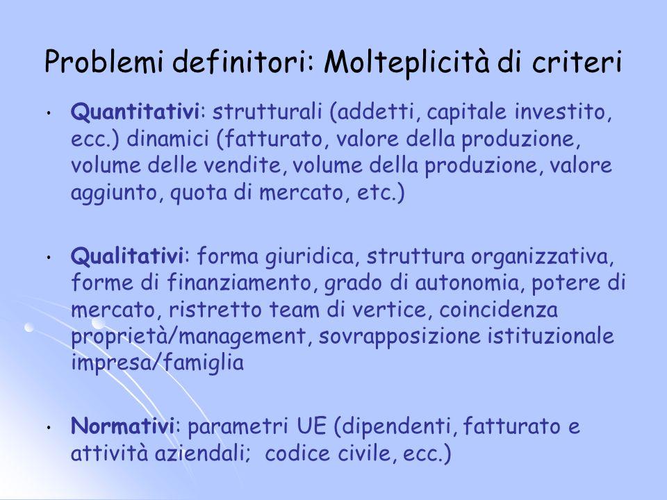 Problemi definitori: Molteplicità di criteri