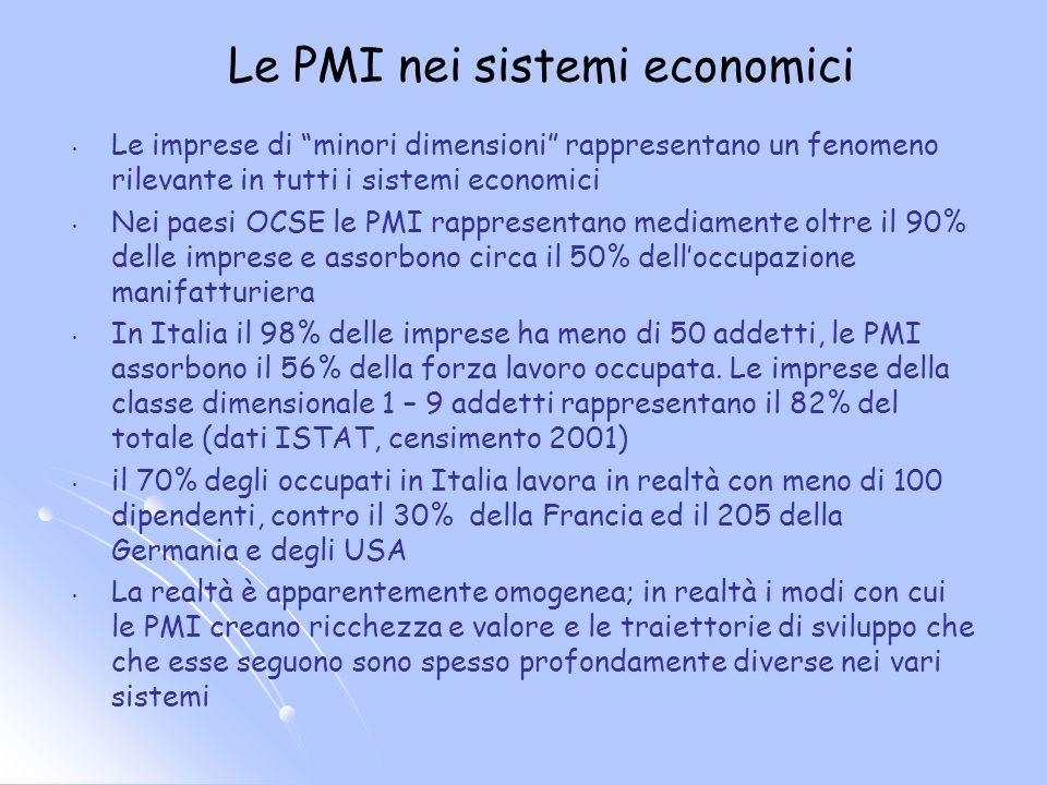 Le PMI nei sistemi economici