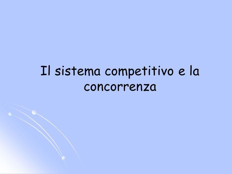 Il sistema competitivo e la concorrenza