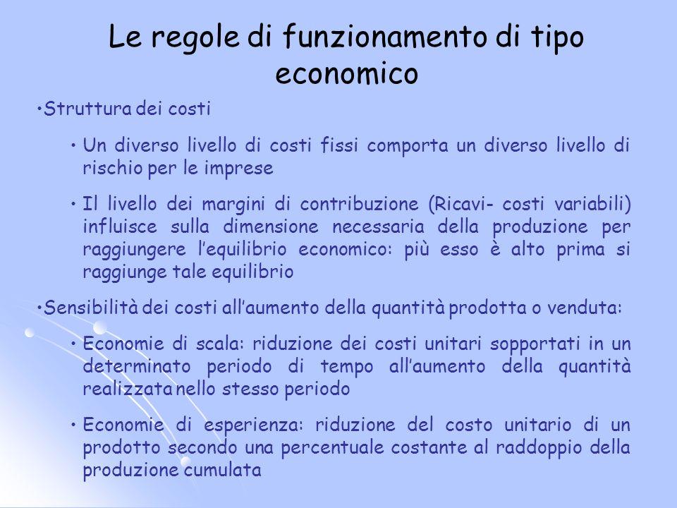 Le regole di funzionamento di tipo economico