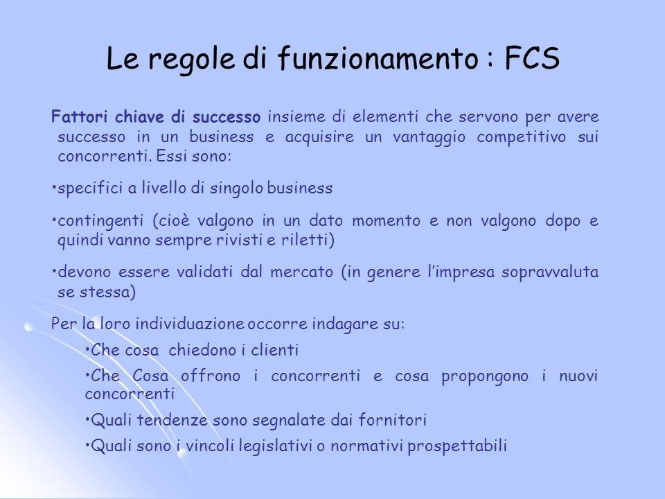 Le regole di funzionamento : FCS