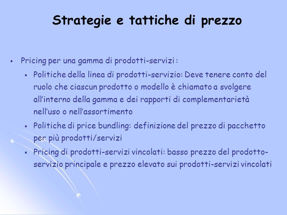 Strategie e tattiche di prezzo