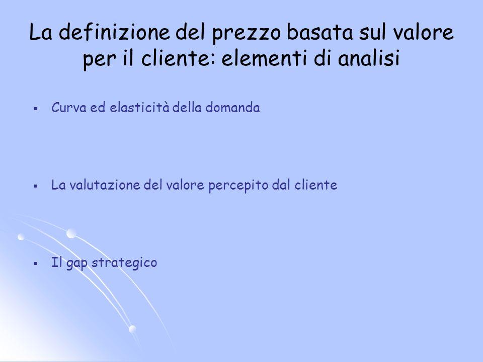 La definizione del prezzo basata sul valore per il cliente: elementi di analisi