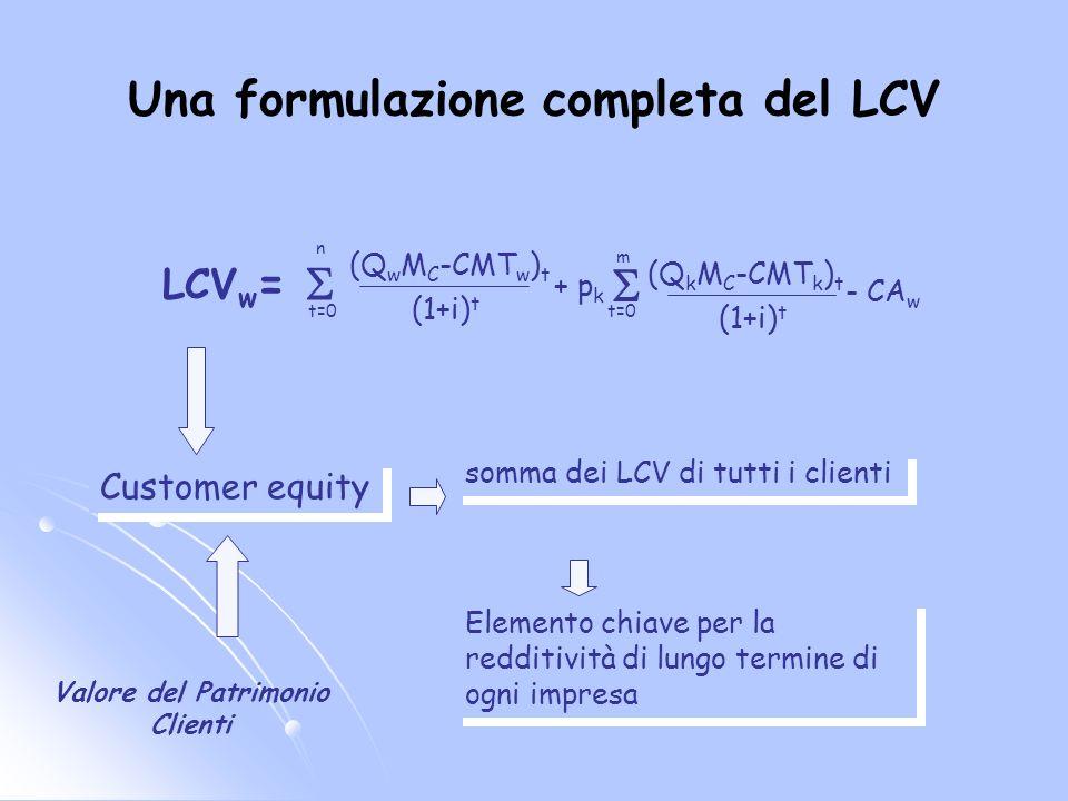 Una formulazione completa del LCV