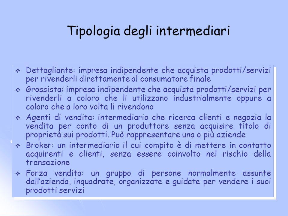Tipologia degli intermediari