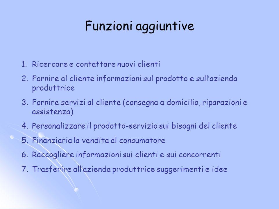 Funzioni aggiuntive Ricercare e contattare nuovi clienti
