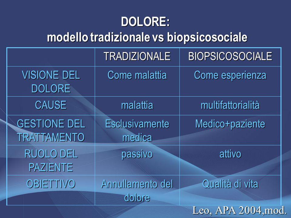 DOLORE: modello tradizionale vs biopsicosociale
