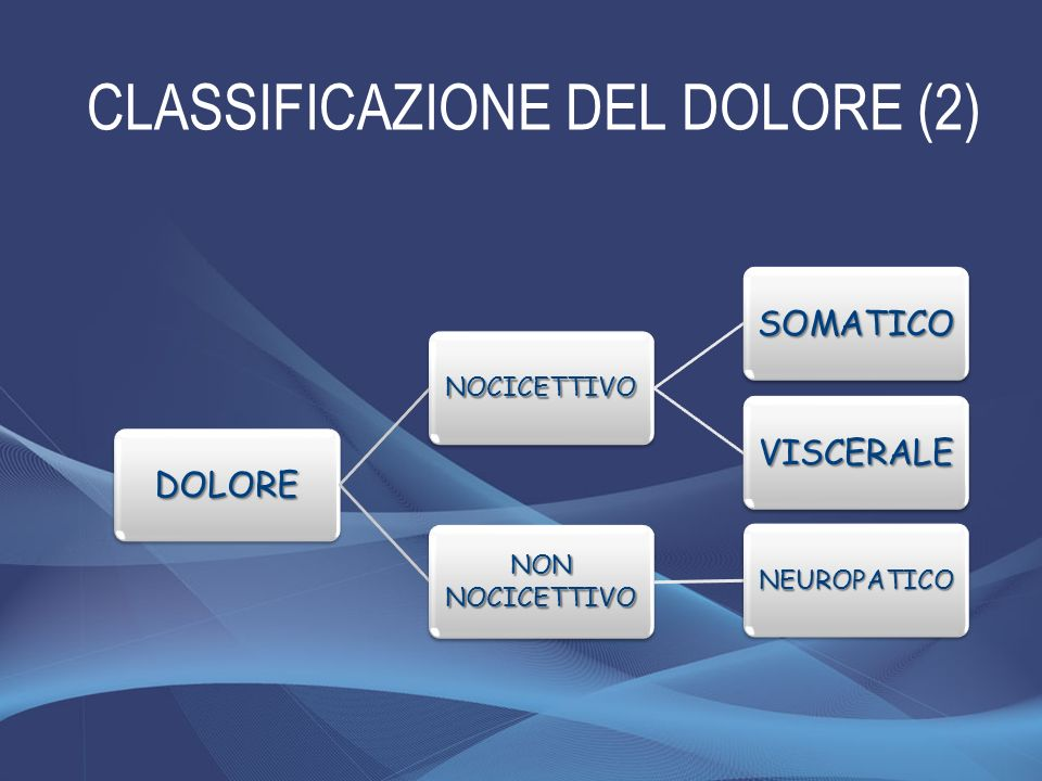 CLASSIFICAZIONE DEL DOLORE (2)