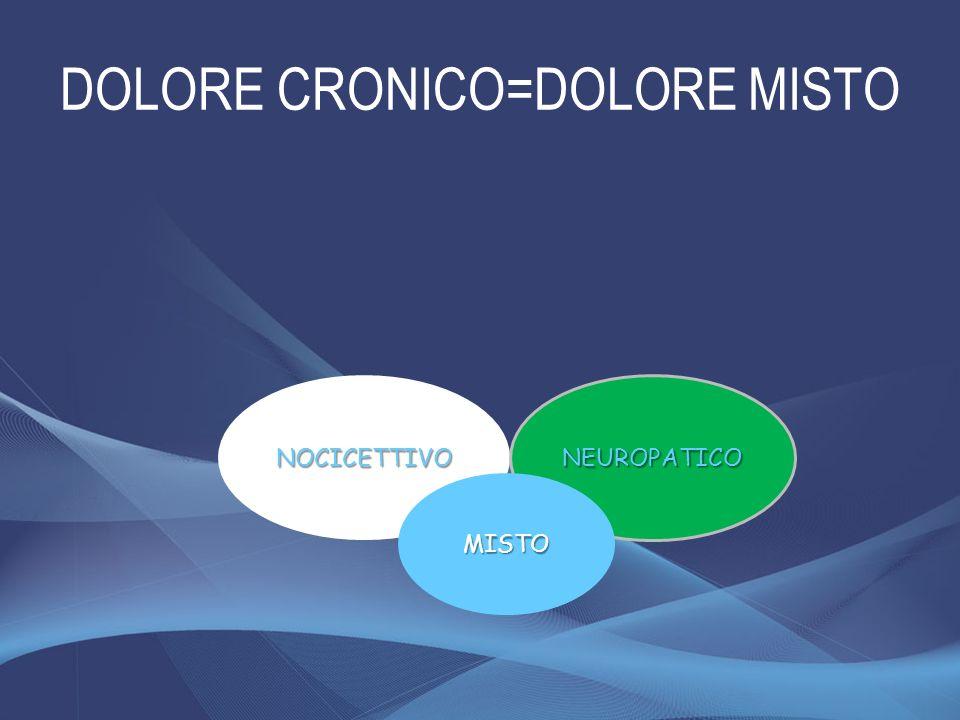 DOLORE CRONICO=DOLORE MISTO