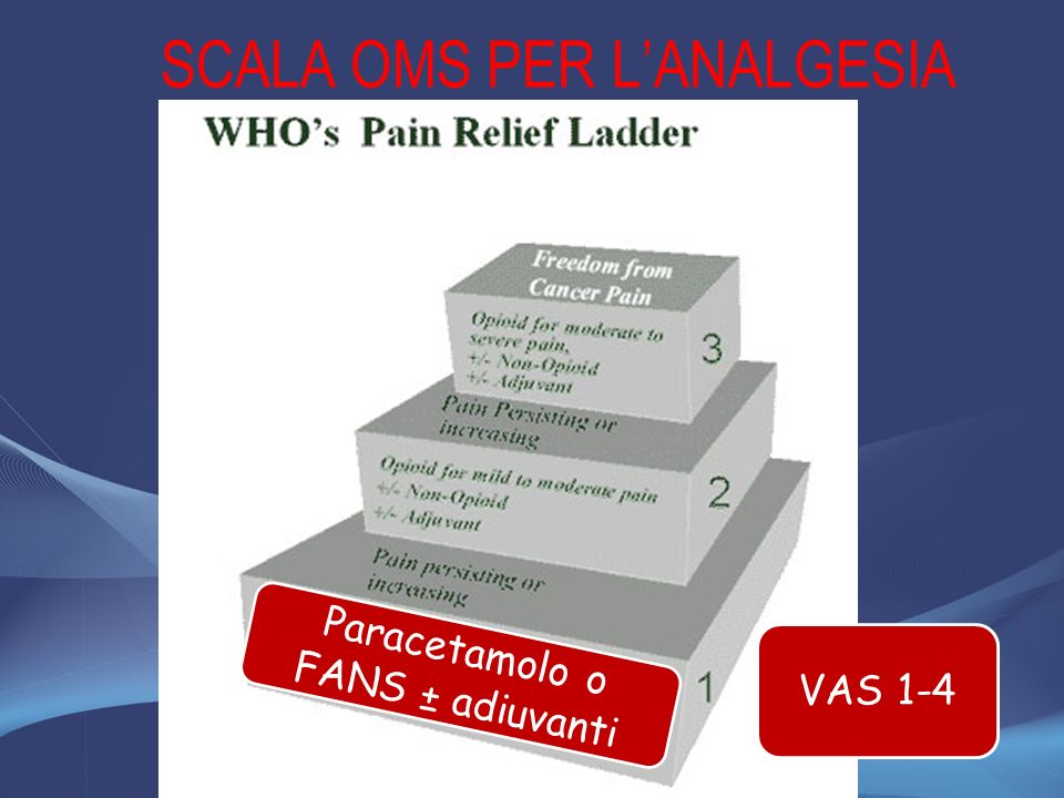 SCALA OMS PER L'ANALGESIA