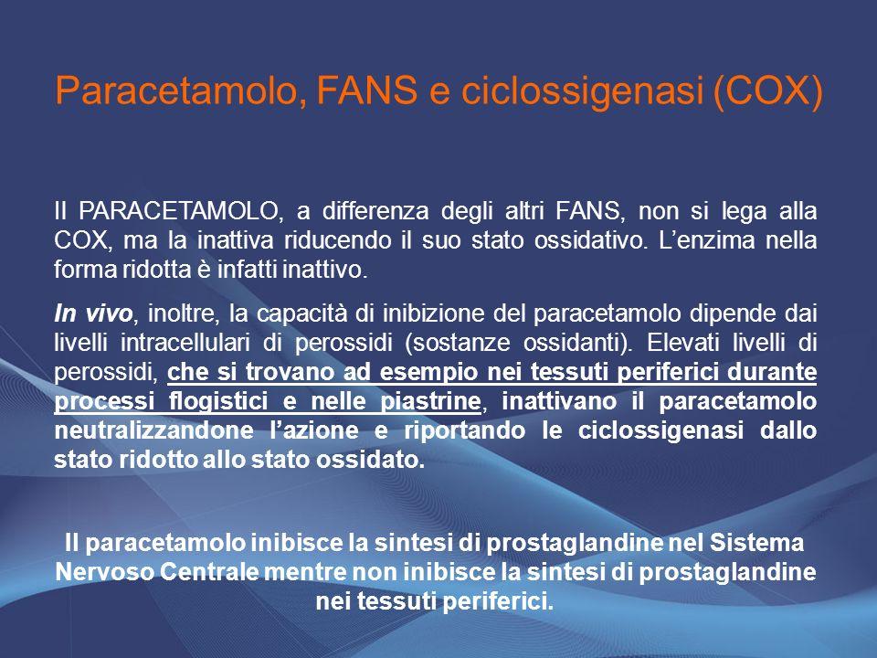 Paracetamolo, FANS e ciclossigenasi (COX)